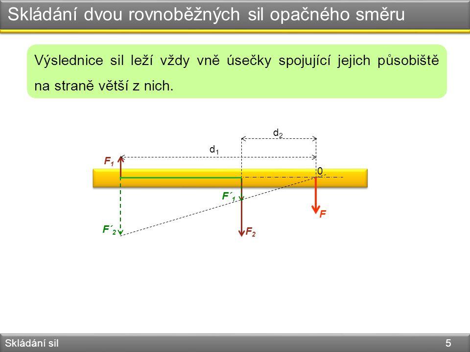 Skládání dvou rovnoběžných sil opačného směru Skládání sil 5 Výslednice sil leží vždy vně úsečky spojující jejich působiště na straně větší z nich. 0