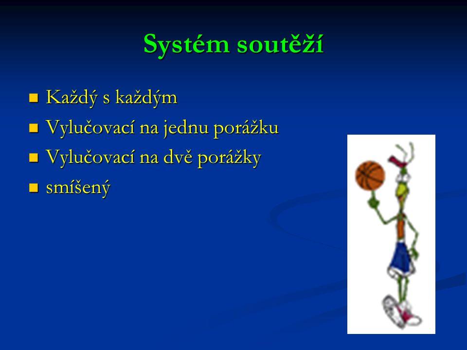 Systém soutěží Každý s každým Každý s každým Vylučovací na jednu porážku Vylučovací na jednu porážku Vylučovací na dvě porážky Vylučovací na dvě porážky smíšený smíšený
