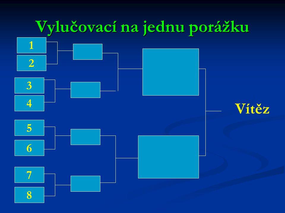 Vylučovací na jednu porážku 1 2 3 4 5 6 7 8 Vítěz