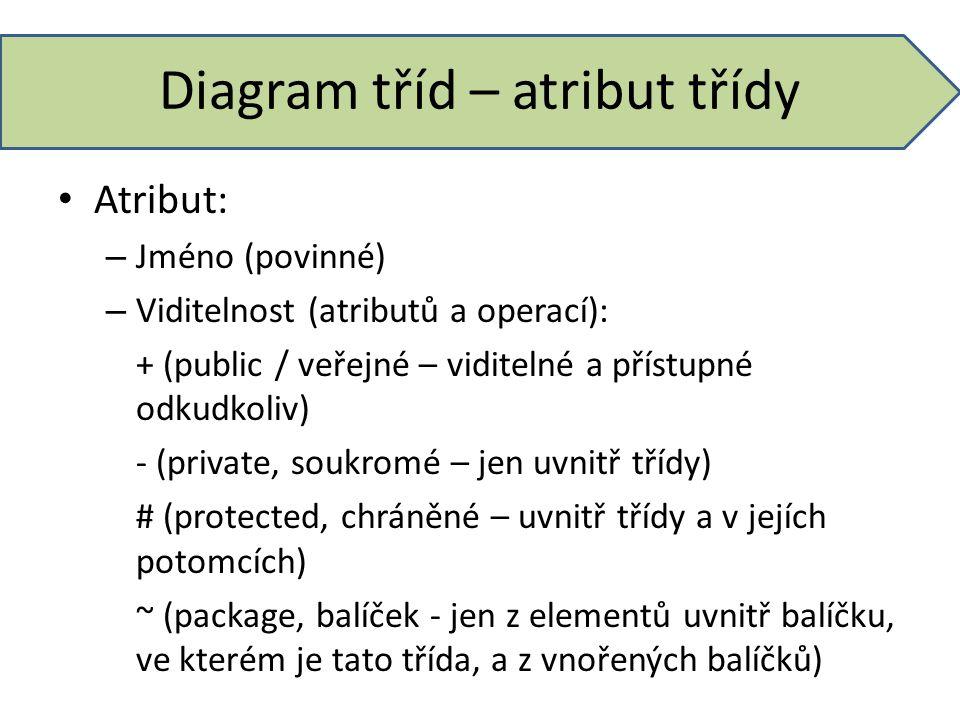 Diagram tříd – atribut třídy Atribut: – Jméno (povinné) – Viditelnost (atributů a operací): + (public / veřejné – viditelné a přístupné odkudkoliv) -