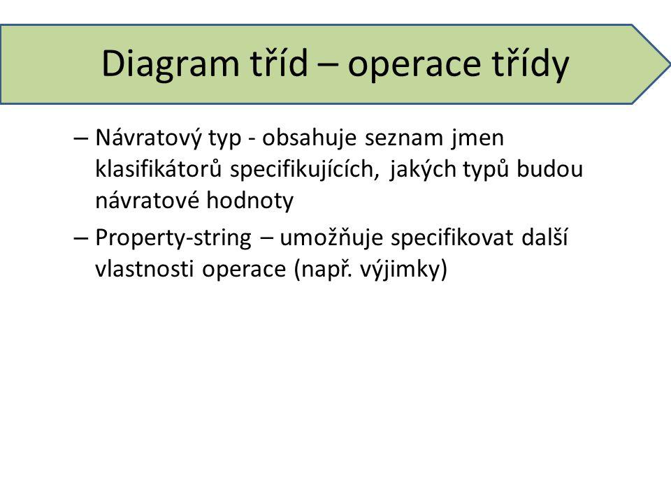 Diagram tříd – operace třídy – Návratový typ - obsahuje seznam jmen klasifikátorů specifikujících, jakých typů budou návratové hodnoty – Property-stri