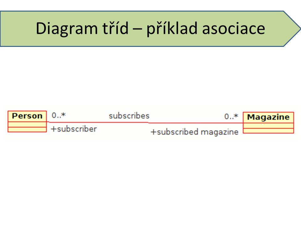 Diagram tříd – příklad asociace