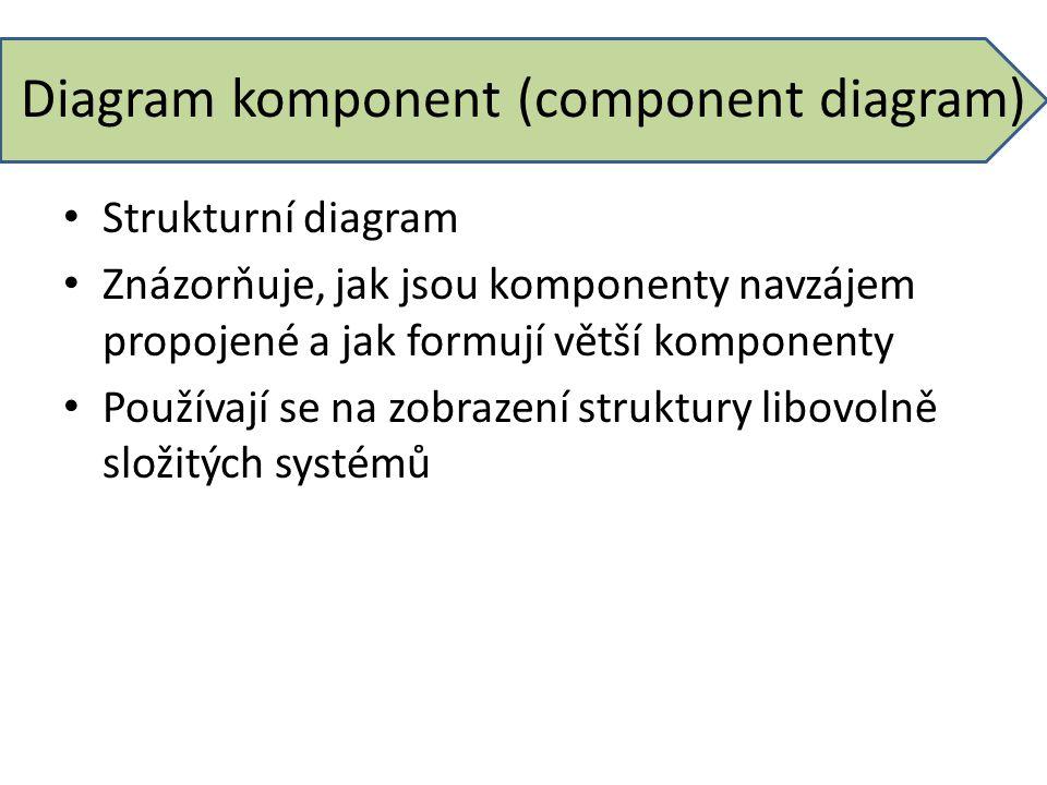 Diagram komponent (component diagram) Strukturní diagram Znázorňuje, jak jsou komponenty navzájem propojené a jak formují větší komponenty Používají s