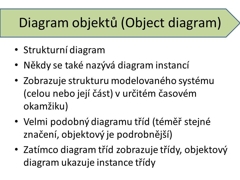 Diagram objektů (Object diagram) Strukturní diagram Někdy se také nazývá diagram instancí Zobrazuje strukturu modelovaného systému (celou nebo její čá