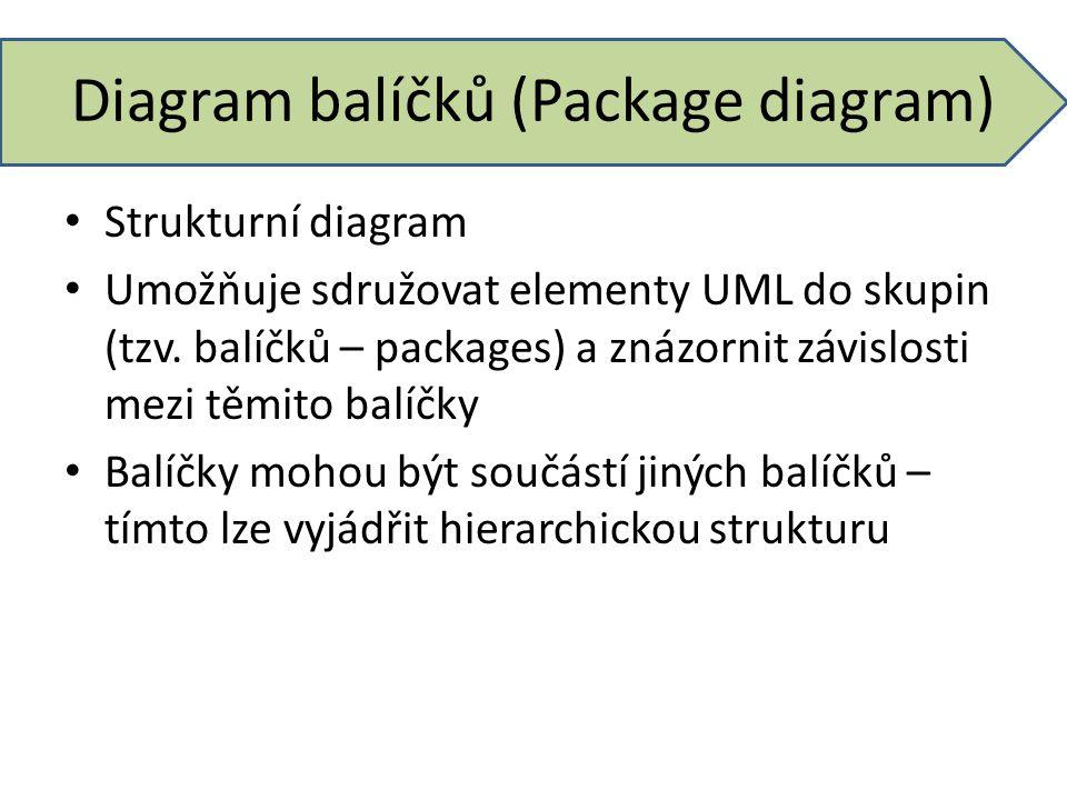 Diagram balíčků (Package diagram) Strukturní diagram Umožňuje sdružovat elementy UML do skupin (tzv. balíčků – packages) a znázornit závislosti mezi t