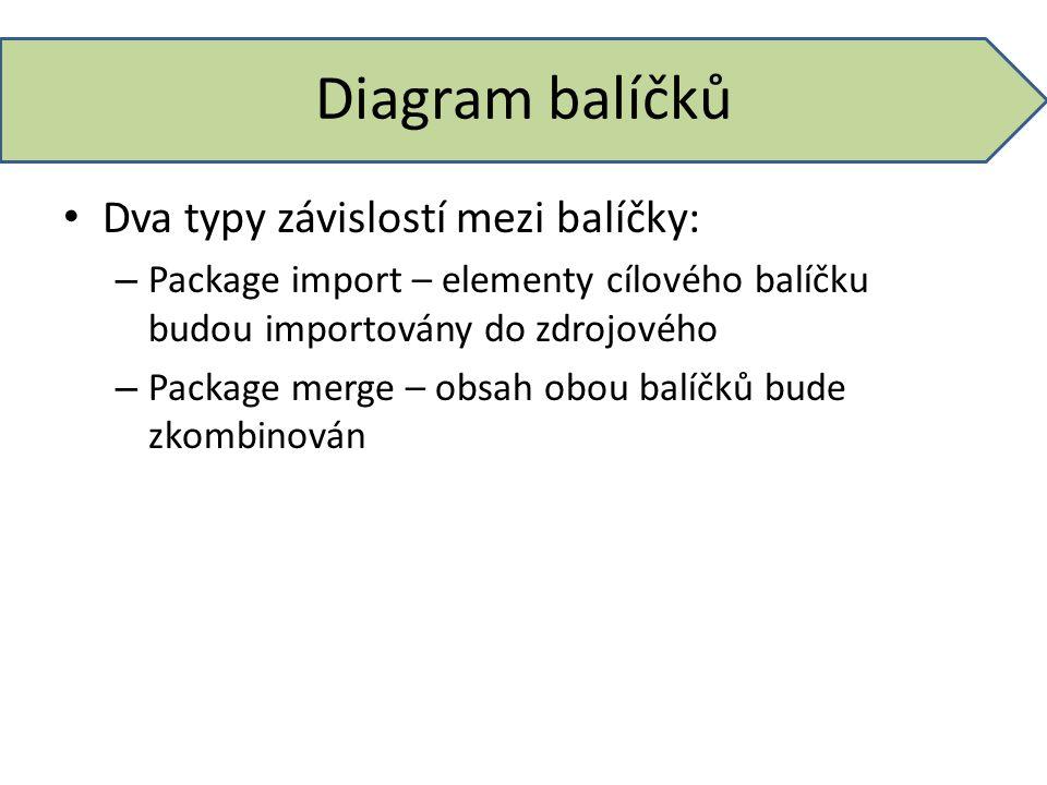 Diagram balíčků Dva typy závislostí mezi balíčky: – Package import – elementy cílového balíčku budou importovány do zdrojového – Package merge – obsah