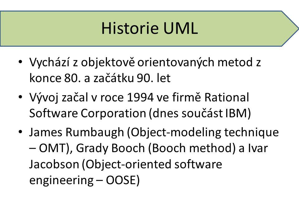Historie UML Vychází z objektově orientovaných metod z konce 80. a začátku 90. let Vývoj začal v roce 1994 ve firmě Rational Software Corporation (dne