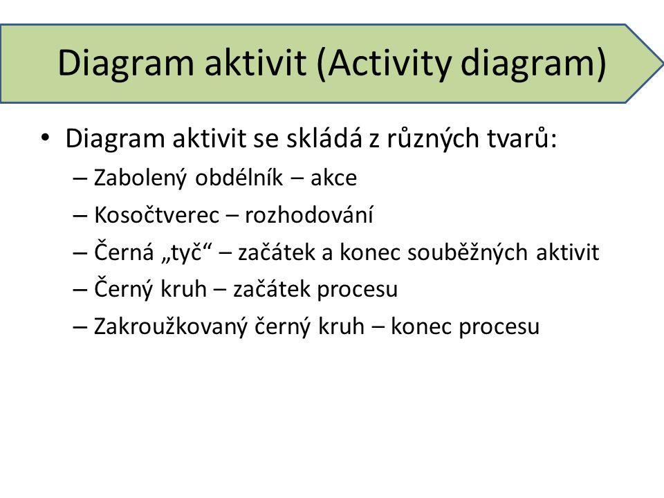 """Diagram aktivit (Activity diagram) Diagram aktivit se skládá z různých tvarů: – Zabolený obdélník – akce – Kosočtverec – rozhodování – Černá """"tyč"""" – z"""