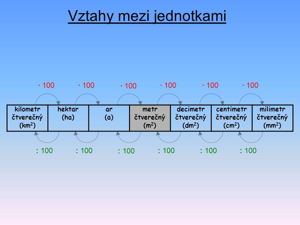 Vztahy mezi jednotkami kilometr čtverečný (km 2 ) hektar (ha) ar (a) metr čtverečný (m 2 ) decimetr čtverečný (dm 2 ) centimetr čtverečný (cm 2 ) milimetr čtverečný (mm 2 ) · 100 : 100 · 100 : 100 · 100 : 100 · 100 : 100 · 100 : 100 · 100 : 100