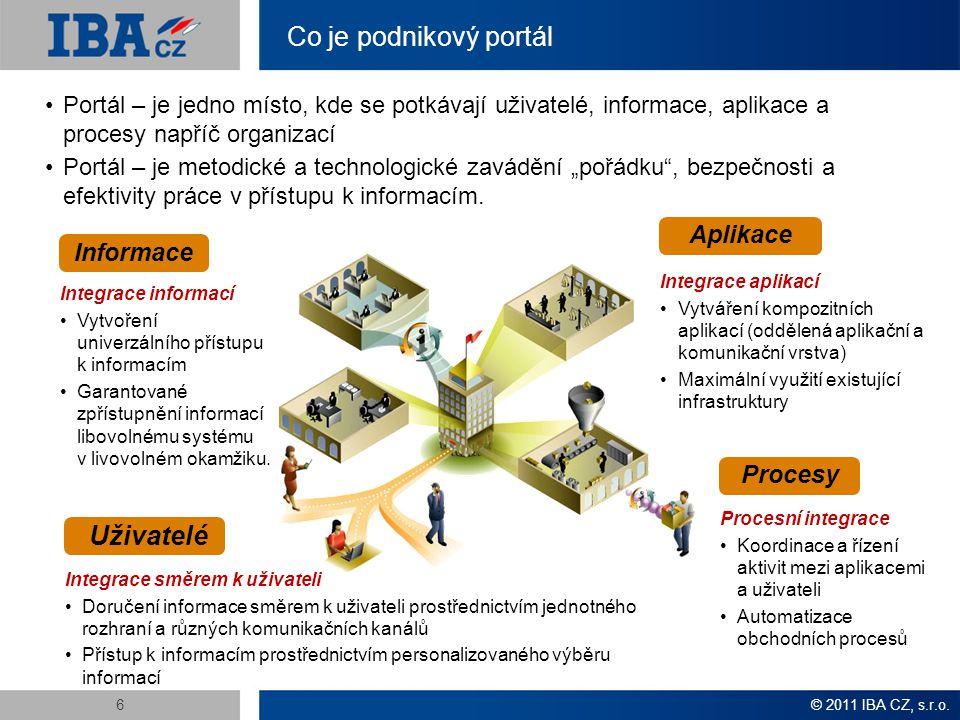 """Portál – je jedno místo, kde se potkávají uživatelé, informace, aplikace a procesy napříč organizací Portál – je metodické a technologické zavádění """"pořádku , bezpečnosti a efektivity práce v přístupu k informacím."""
