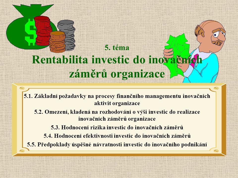 5. téma Rentabilita investic do inovačních záměrů organizace 5.1. Základní požadavky na procesy finančního managementu inovačních aktivit organizace 5