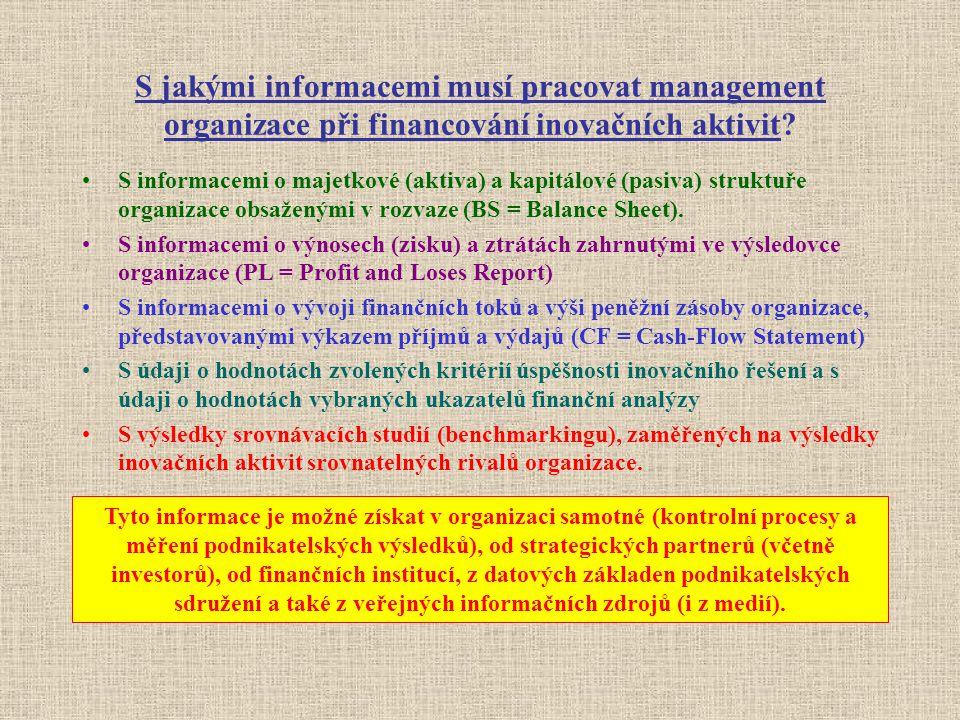 S jakými informacemi musí pracovat management organizace při financování inovačních aktivit? S informacemi o majetkové (aktiva) a kapitálové (pasiva)