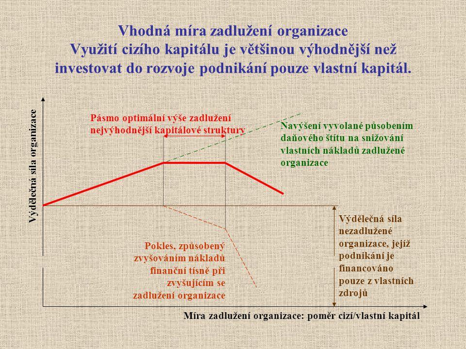 Vhodná míra zadlužení organizace Využití cizího kapitálu je většinou výhodnější než investovat do rozvoje podnikání pouze vlastní kapitál. Výdělečná s