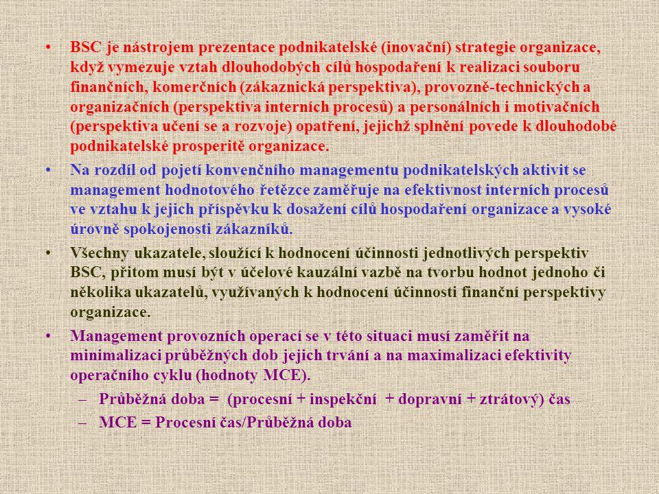 BSC je nástrojem prezentace podnikatelské (inovační) strategie organizace, když vymezuje vztah dlouhodobých cílů hospodaření k realizaci souboru finan