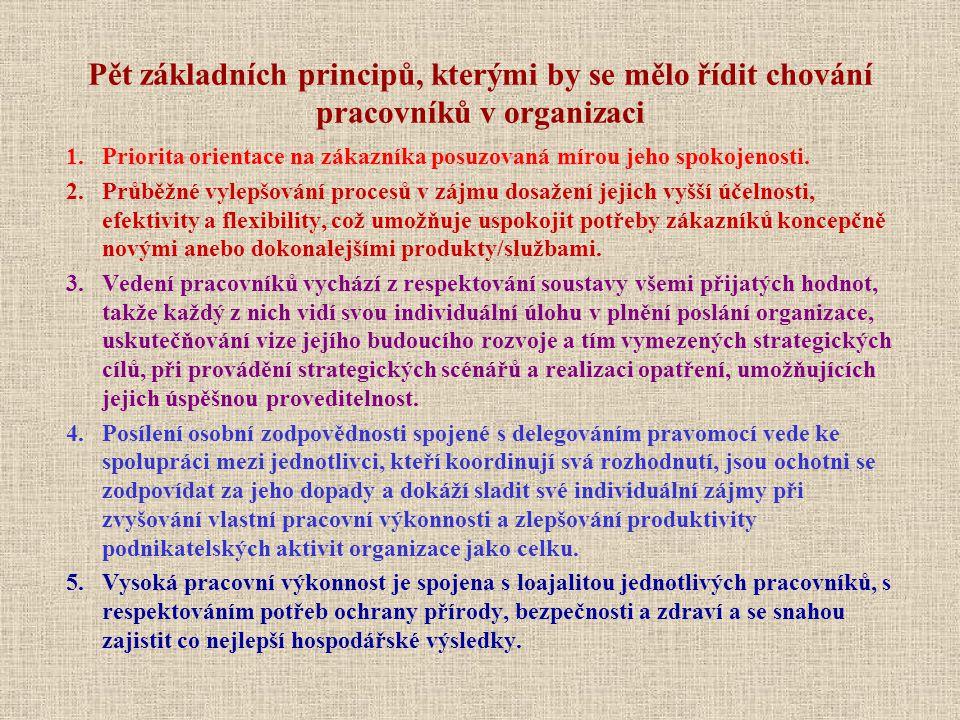 Pět základních principů, kterými by se mělo řídit chování pracovníků v organizaci 1. Priorita orientace na zákazníka posuzovaná mírou jeho spokojenost
