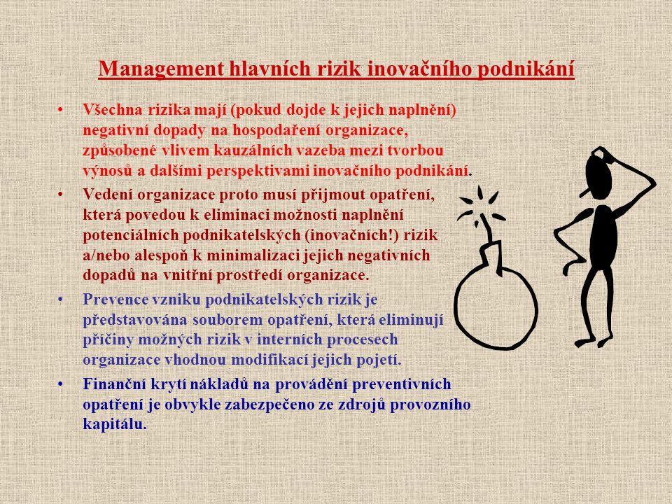 Management hlavních rizik inovačního podnikání Všechna rizika mají (pokud dojde k jejich naplnění) negativní dopady na hospodaření organizace, způsobe