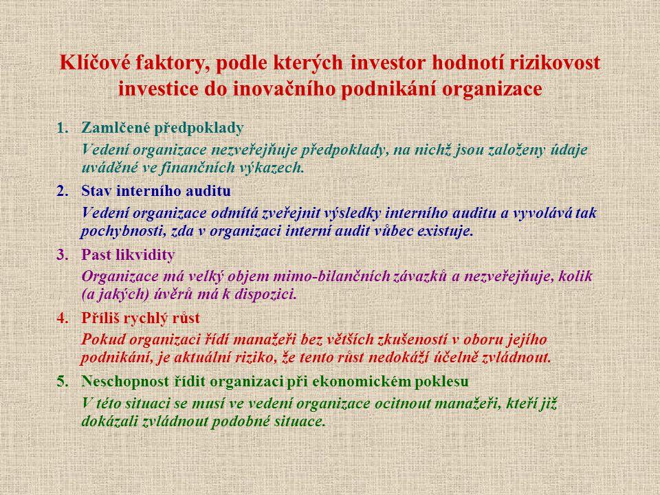 Klíčové faktory, podle kterých investor hodnotí rizikovost investice do inovačního podnikání organizace 1. Zamlčené předpoklady Vedení organizace nezv
