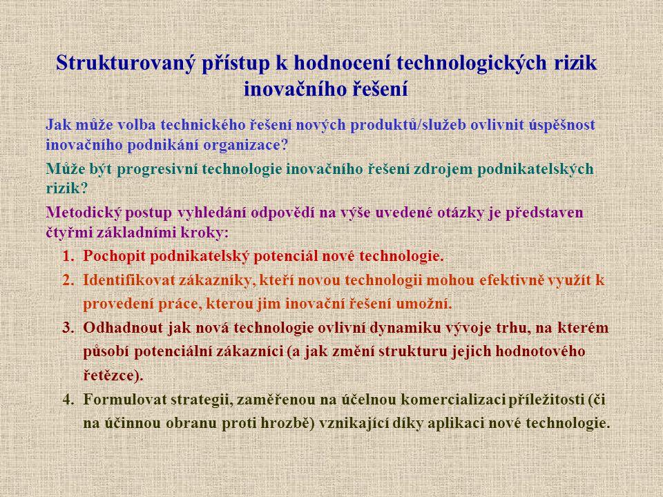 Strukturovaný přístup k hodnocení technologických rizik inovačního řešení Jak může volba technického řešení nových produktů/služeb ovlivnit úspěšnost