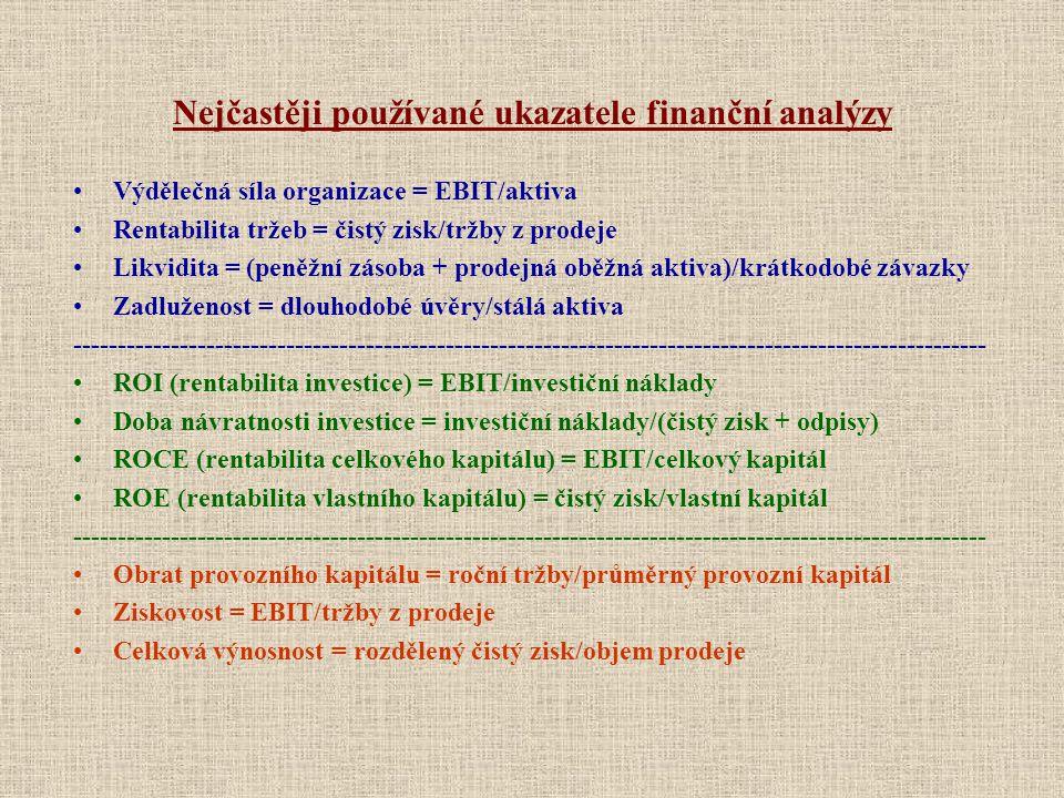 Nejčastěji používané ukazatele finanční analýzy Výdělečná síla organizace = EBIT/aktiva Rentabilita tržeb = čistý zisk/tržby z prodeje Likvidita = (pe