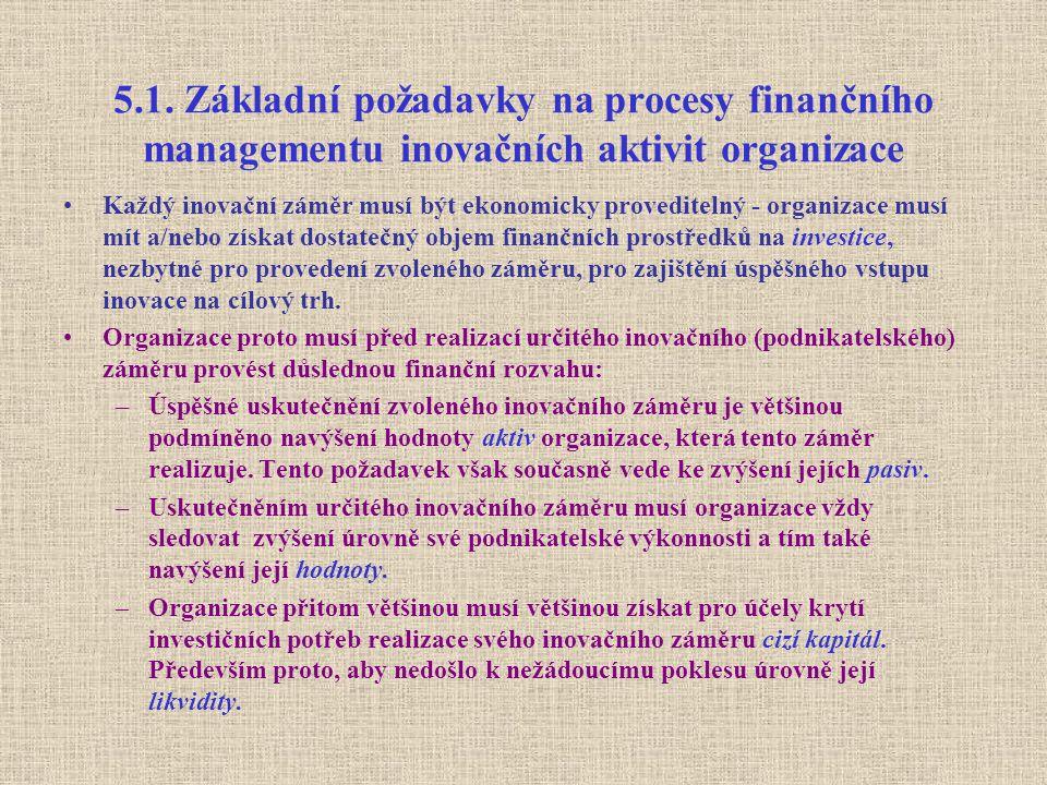5.1. Základní požadavky na procesy finančního managementu inovačních aktivit organizace Každý inovační záměr musí být ekonomicky proveditelný - organi