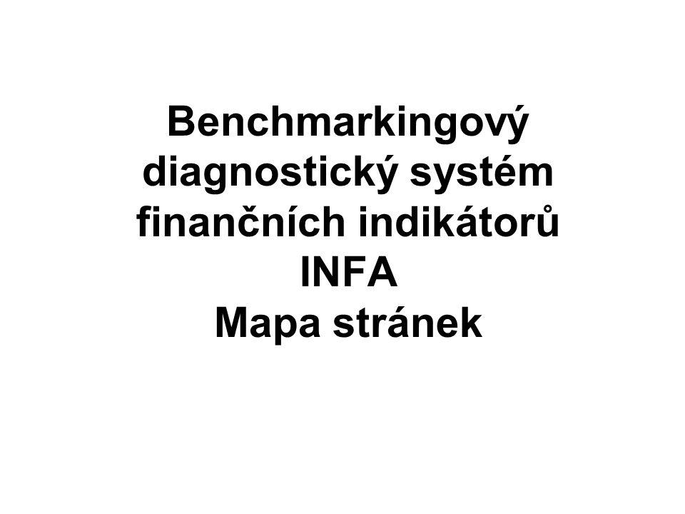 Benchmarkingový diagnostický systém finančních indikátorů INFA Mapa stránek