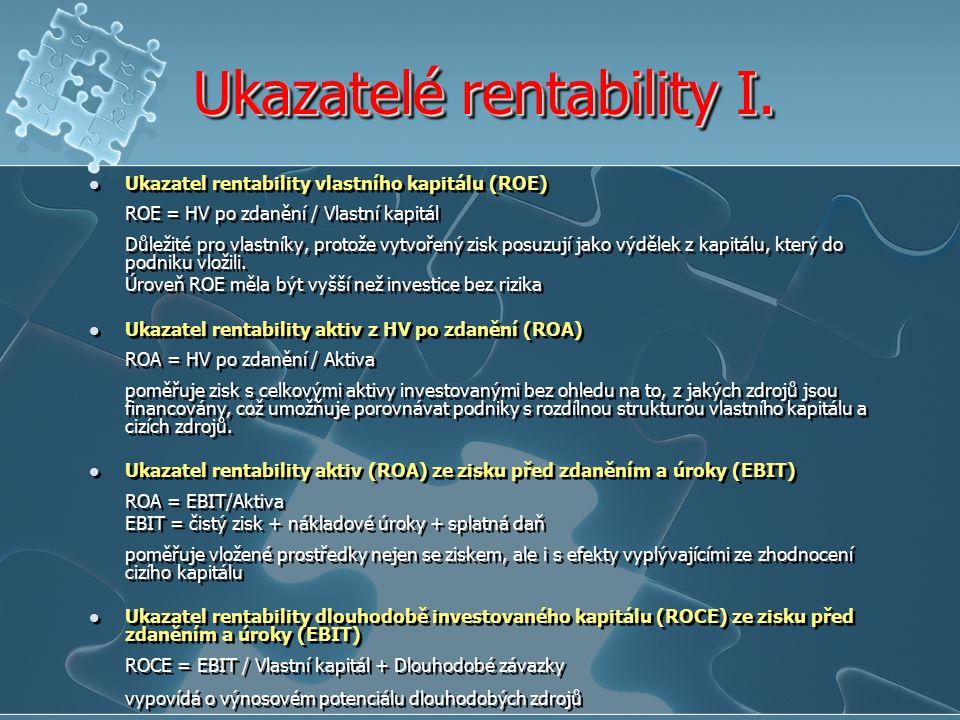 Ukazatelé rentability I. Ukazatel rentability vlastního kapitálu (ROE) ROE = HV po zdanění / Vlastní kapitál Důležité pro vlastníky, protože vytvořený