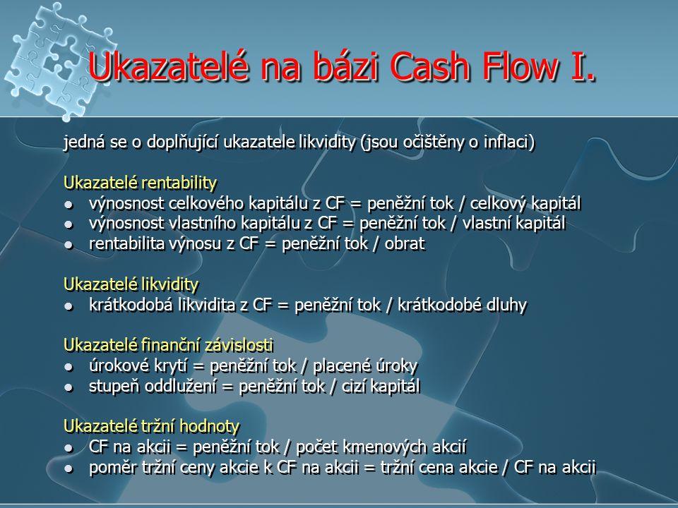 Ukazatelé na bázi Cash Flow I. jedná se o doplňující ukazatele likvidity (jsou očištěny o inflaci) Ukazatelé rentability výnosnost celkového kapitálu