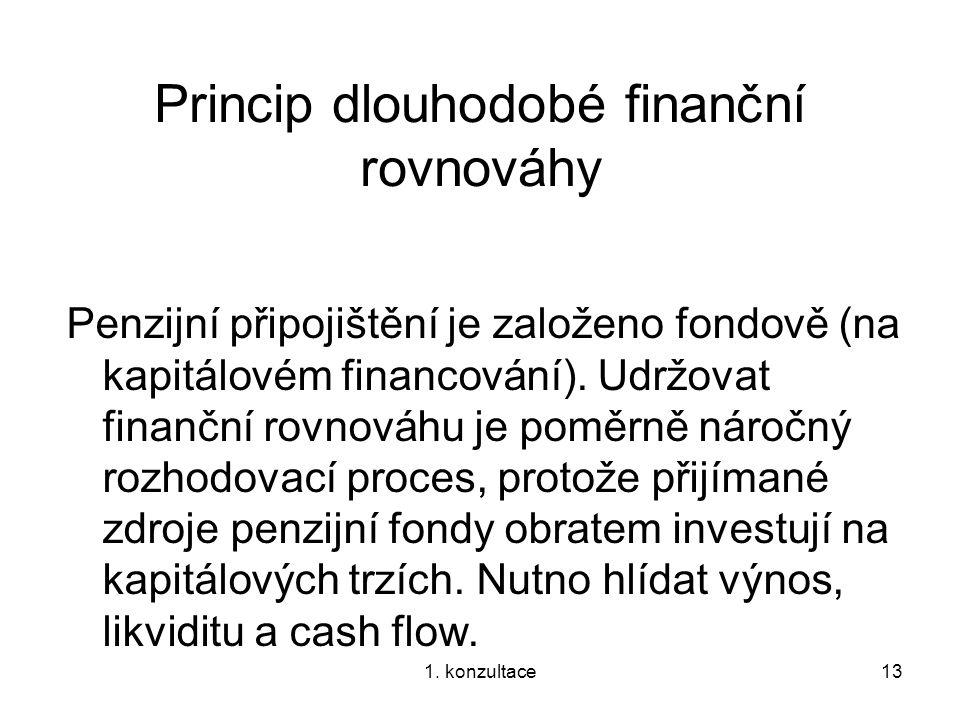 1. konzultace13 Princip dlouhodobé finanční rovnováhy Penzijní připojištění je založeno fondově (na kapitálovém financování). Udržovat finanční rovnov