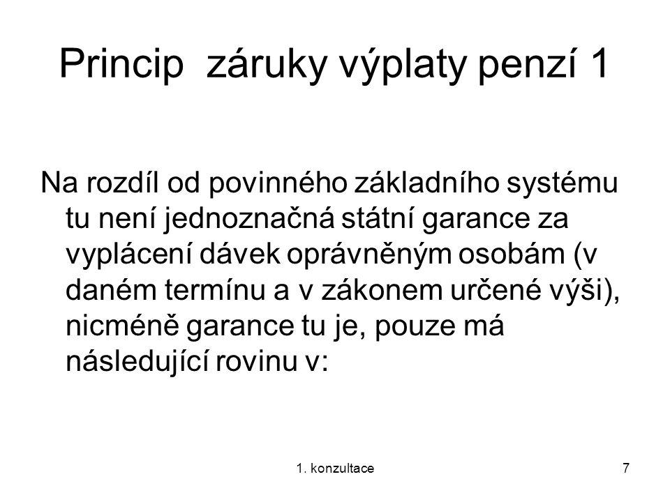 1. konzultace7 Princip záruky výplaty penzí 1 Na rozdíl od povinného základního systému tu není jednoznačná státní garance za vyplácení dávek oprávněn