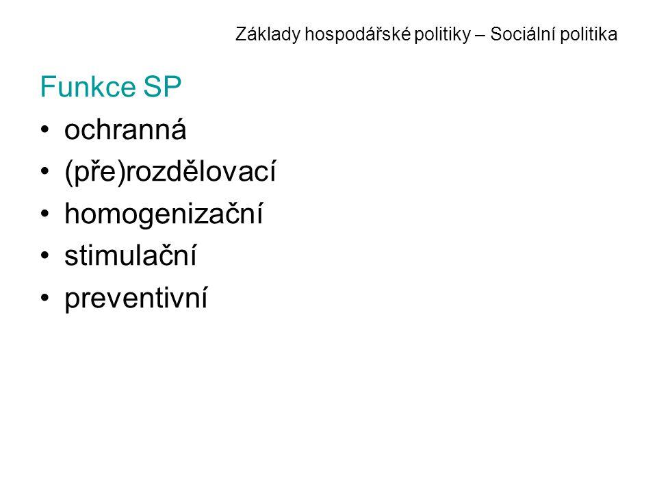 Základy hospodářské politiky – Sociální politika Principy SP sociální spravedlnost sociální solidarita subsidiarita participace