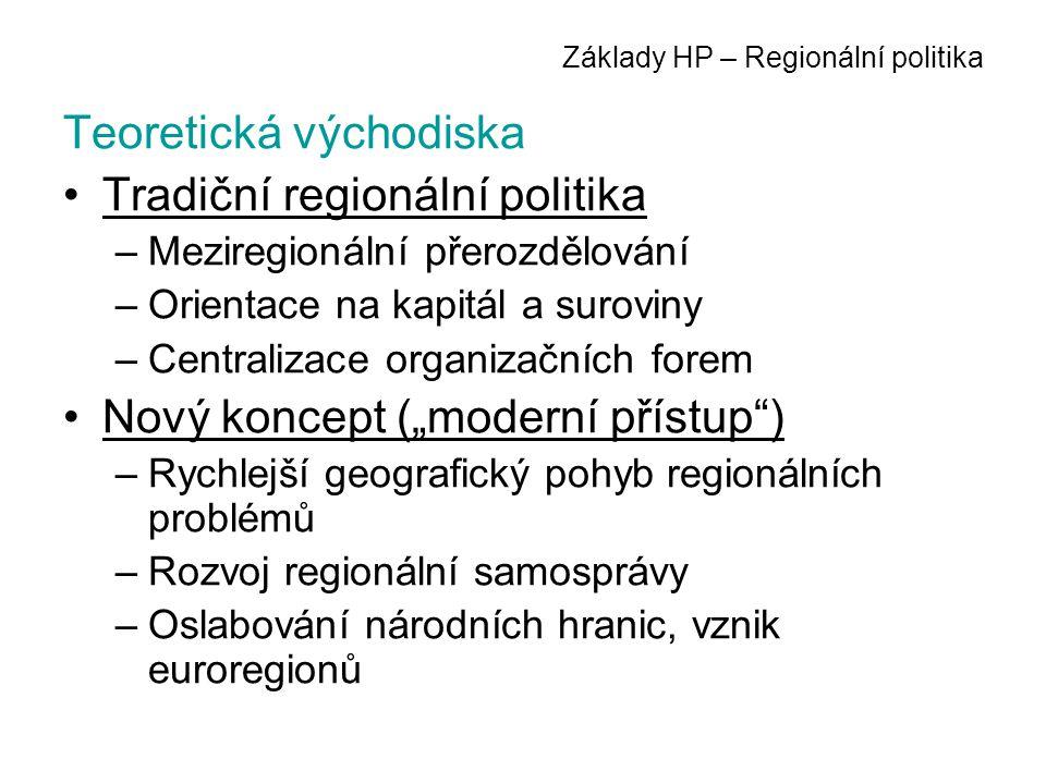 """Základy HP – Regionální politika Teoretická východiska Tradiční regionální politika –Meziregionální přerozdělování –Orientace na kapitál a suroviny –Centralizace organizačních forem Nový koncept (""""moderní přístup ) –Rychlejší geografický pohyb regionálních problémů –Rozvoj regionální samosprávy –Oslabování národních hranic, vznik euroregionů"""