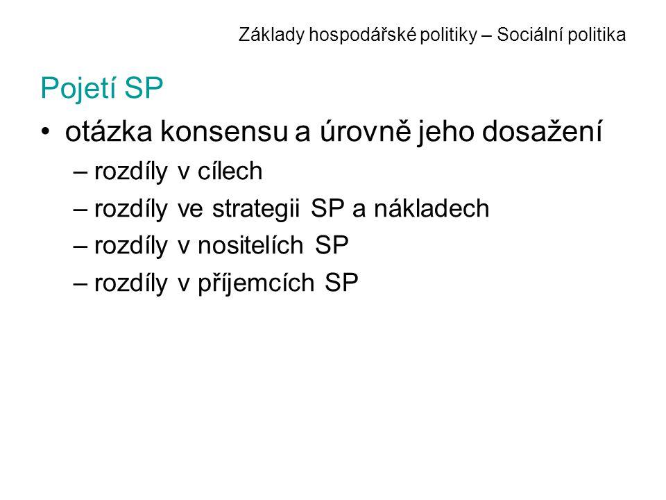 Základy HP – Regionální politika Motivy existence regionální politiky 1)Ekonomické 2) Ekologické 3) Sociální 4) Politické