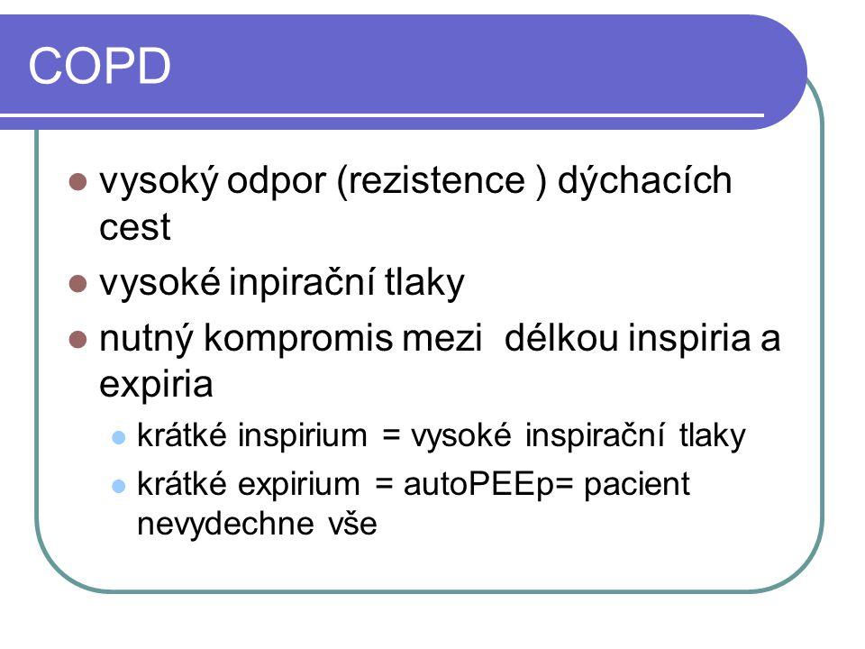 COPD vysoký odpor (rezistence ) dýchacích cest vysoké inpirační tlaky nutný kompromis mezi délkou inspiria a expiria krátké inspirium = vysoké inspira