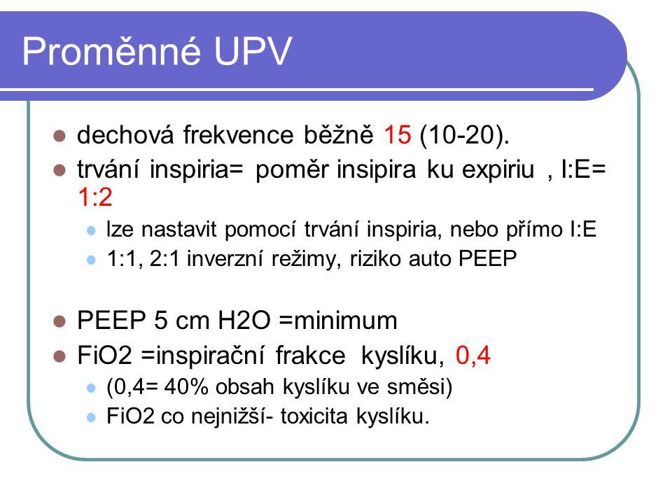 Proměnné UPV dechová frekvence běžně 15 (10-20). trvání inspiria= poměr insipira ku expiriu, I:E= 1:2 lze nastavit pomocí trvání inspiria, nebo přímo