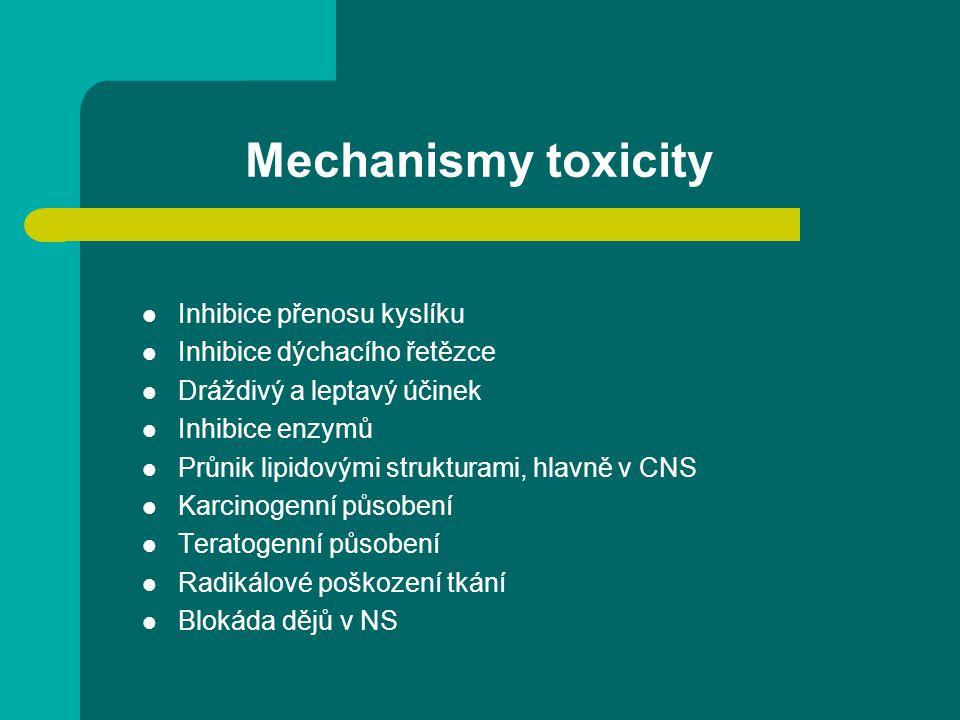 Mechanismy toxicity Inhibice přenosu kyslíku Inhibice dýchacího řetězce Dráždivý a leptavý účinek Inhibice enzymů Průnik lipidovými strukturami, hlavn