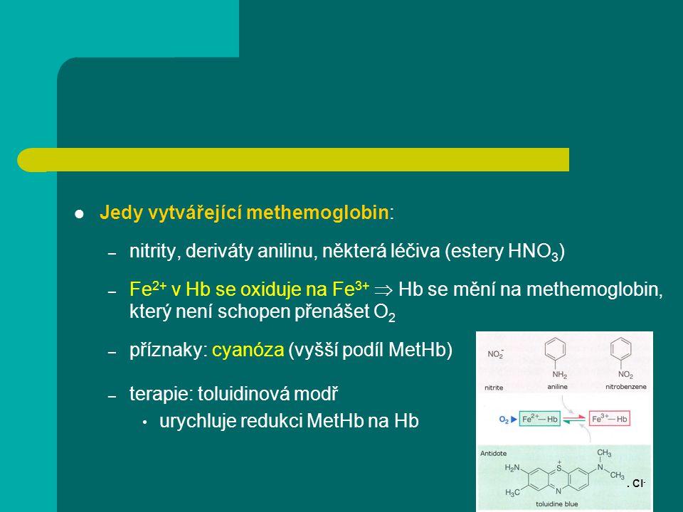 Jedy vytvářející methemoglobin: – nitrity, deriváty anilinu, některá léčiva (estery HNO 3 ) – Fe 2+ v Hb se oxiduje na Fe 3+  Hb se mění na methemogl