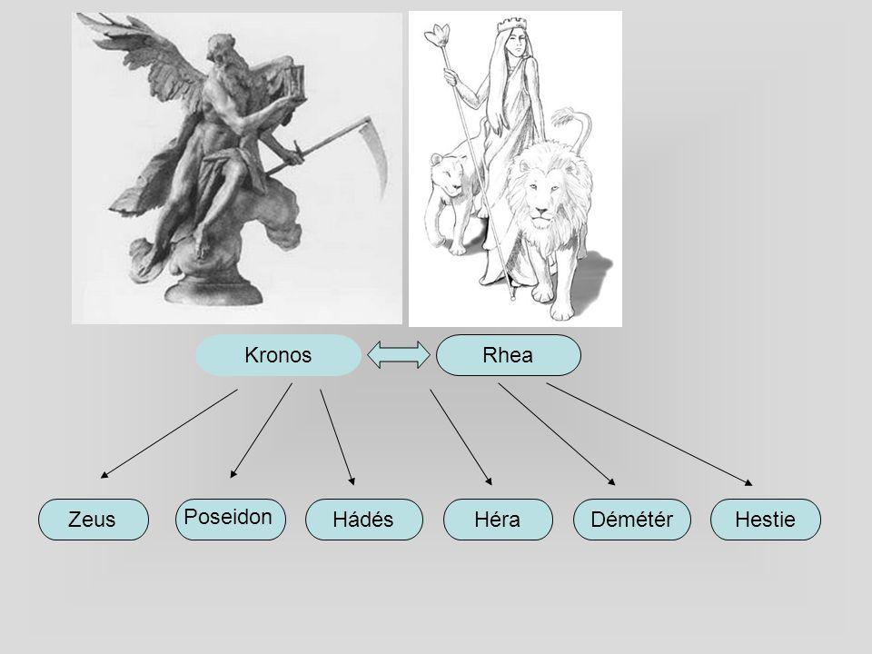 KronosRhea ZeusHádésHéraDémétérHestie Poseidon
