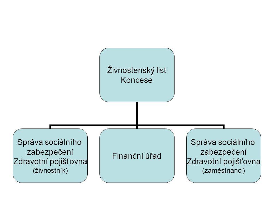 Živnostenský list Koncese Správa sociálního zabezpečení Zdravotní pojišťovna (živnostník) Finanční úřad Správa sociálního zabezpečení Zdravotní pojišť