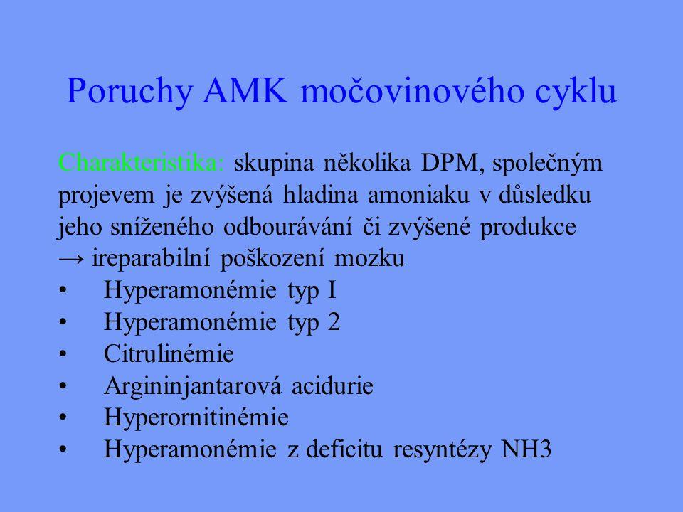 Poruchy AMK močovinového cyklu Charakteristika: skupina několika DPM, společným projevem je zvýšená hladina amoniaku v důsledku jeho sníženého odbourávání či zvýšené produkce → ireparabilní poškození mozku Hyperamonémie typ I Hyperamonémie typ 2 Citrulinémie Argininjantarová acidurie Hyperornitinémie Hyperamonémie z deficitu resyntézy NH3