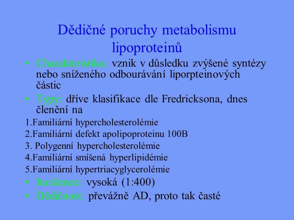 Dědičné poruchy metabolismu lipoproteinů Charakteristika: vznik v důsledku zvýšené syntézy nebo sníženého odbourávání liporpteinových částic Typy: dříve klasifikace dle Fredricksona, dnes členění na 1.Familiární hypercholesterolémie 2.Familiární defekt apolipoproteinu 100B 3.