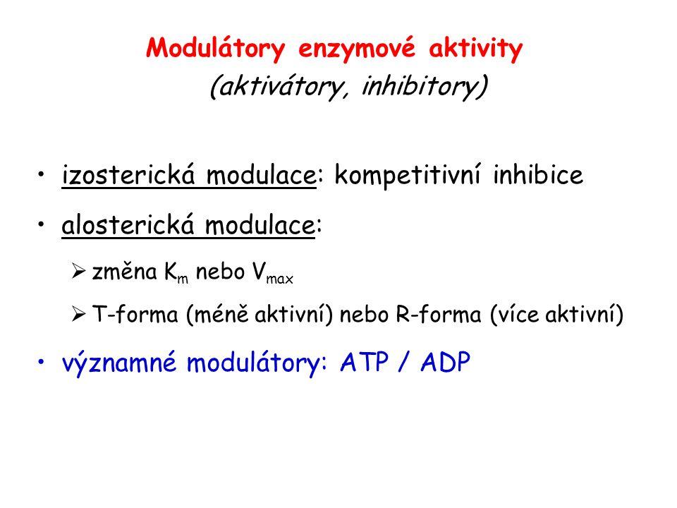 Modulátory enzymové aktivity (aktivátory, inhibitory) izosterická modulace: kompetitivní inhibice alosterická modulace:  změna K m nebo V max  T-forma (méně aktivní) nebo R-forma (více aktivní) významné modulátory: ATP / ADP