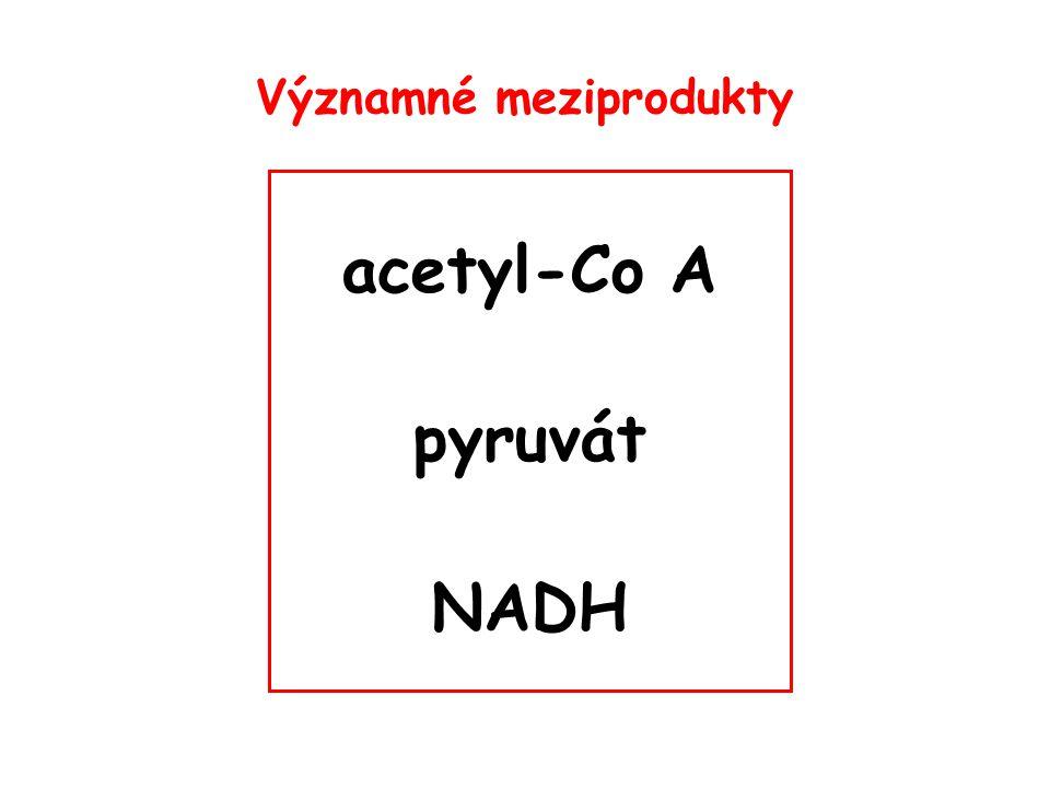 b)aktivace nebo inaktivace enzymu kovalentní modifikace enzymů  mezipřeměna: fosforylace / defosforylace  štěpení prekurzorů (proenzym, zymogen) modulace aktivity pomocí modulátorů (ligandů):  inhibice zpětnou vazbou (feed back)  vzájemná regulace mezi drahami (cross regulation)  regulace krokem vpřed (feed forward) 3.