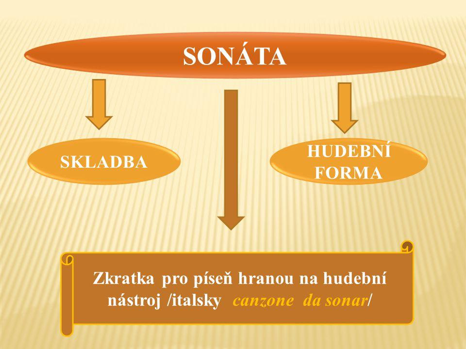 SKLADBA HUDEBNÍ FORMA Zkratka pro píseň hranou na hudební nástroj /italsky canzone da sonar/