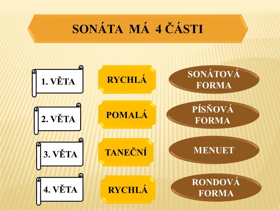 SONÁTA MÁ 4 ČÁSTI 3. VĚTA 2. VĚTA 4. VĚTA 1.