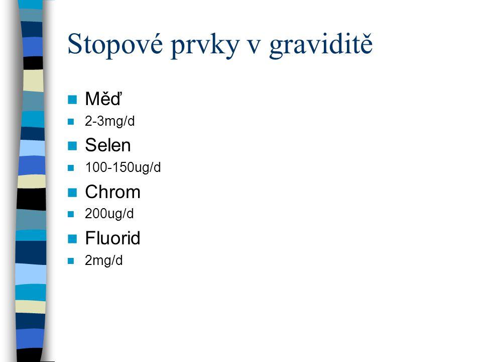 Stopové prvky v graviditě Měď 2-3mg/d Selen 100-150ug/d Chrom 200ug/d Fluorid 2mg/d