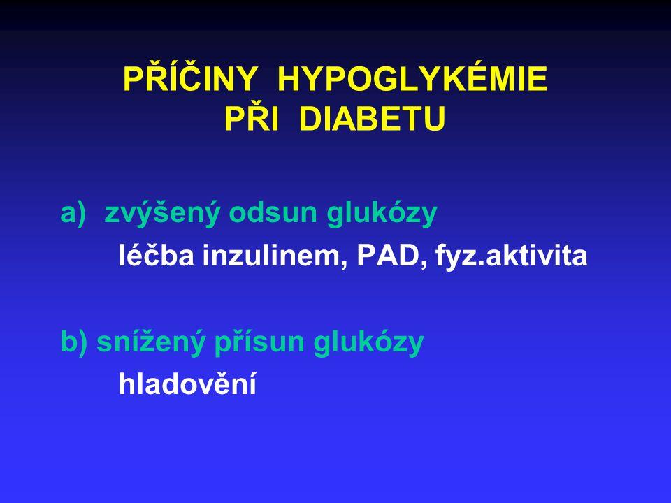 PŘÍČINY HYPOGLYKÉMIE PŘI DIABETU a)zvýšený odsun glukózy léčba inzulinem, PAD, fyz.aktivita b) snížený přísun glukózy hladovění