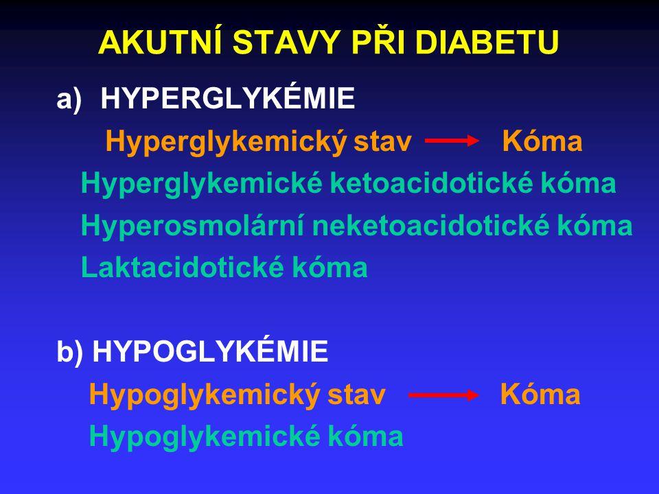 AKUTNÍ STAVY PŘI DIABETU a)HYPERGLYKÉMIE Hyperglykemický stav Kóma Hyperglykemické ketoacidotické kóma Hyperosmolární neketoacidotické kóma Laktacidotické kóma b) HYPOGLYKÉMIE Hypoglykemický stav Kóma Hypoglykemické kóma