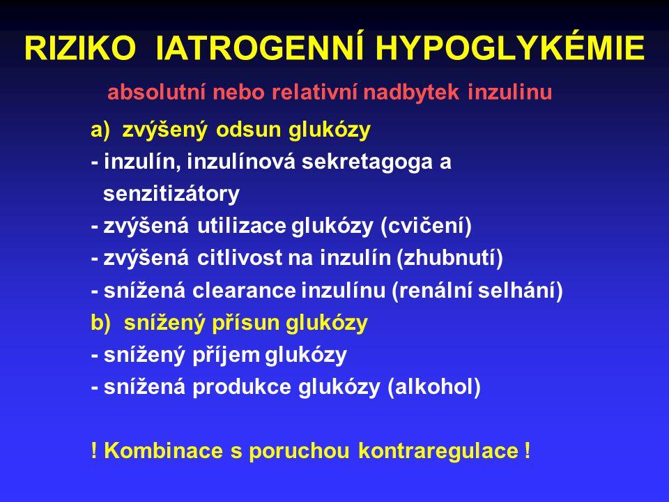 RIZIKO IATROGENNÍ HYPOGLYKÉMIE absolutní nebo relativní nadbytek inzulinu a) zvýšený odsun glukózy - inzulín, inzulínová sekretagoga a senzitizátory - zvýšená utilizace glukózy (cvičení) - zvýšená citlivost na inzulín (zhubnutí) - snížená clearance inzulínu (renální selhání) b) snížený přísun glukózy - snížený příjem glukózy - snížená produkce glukózy (alkohol) .