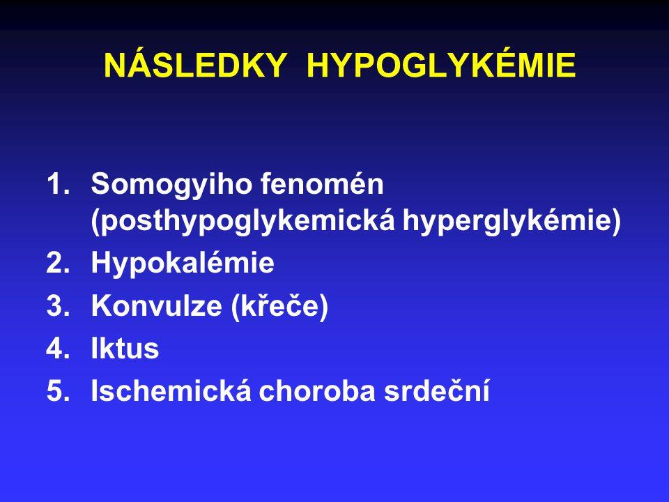 NÁSLEDKY HYPOGLYKÉMIE 1.Somogyiho fenomén (posthypoglykemická hyperglykémie) 2.Hypokalémie 3.Konvulze (křeče) 4.Iktus 5.Ischemická choroba srdeční