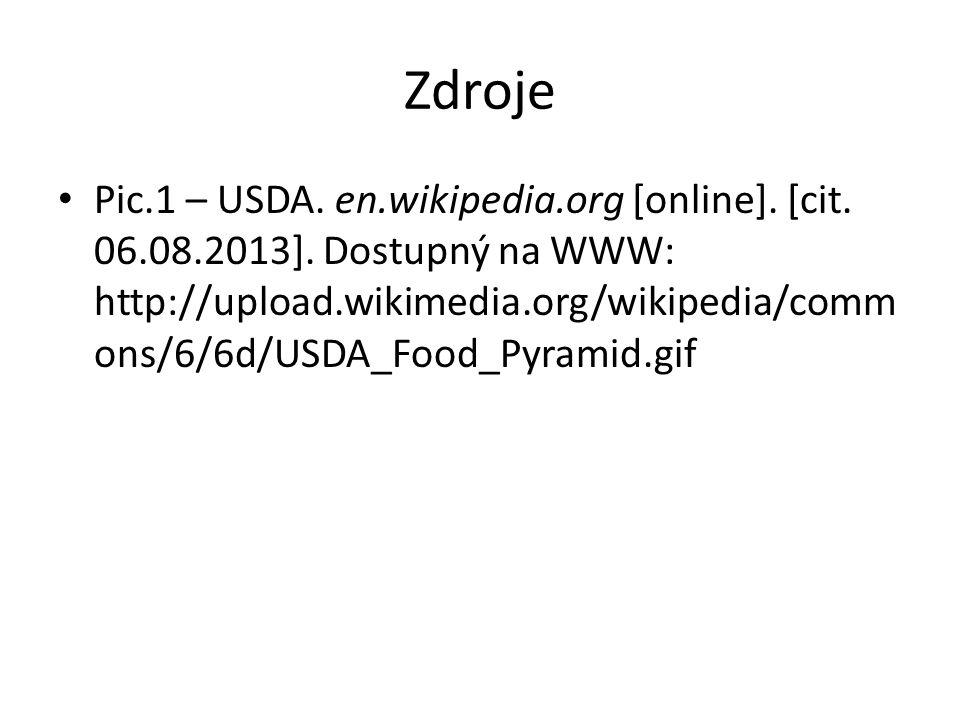 Zdroje Pic.1 – USDA. en.wikipedia.org [online]. [cit. 06.08.2013]. Dostupný na WWW: http://upload.wikimedia.org/wikipedia/comm ons/6/6d/USDA_Food_Pyra